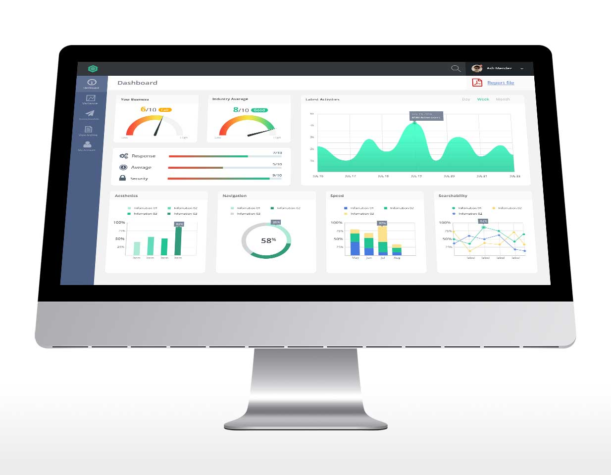Visualise forms2mobile data with dashboard software
